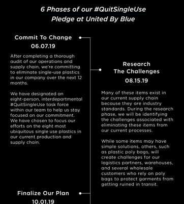 United by Blue #QuiteSingleUse Pledge